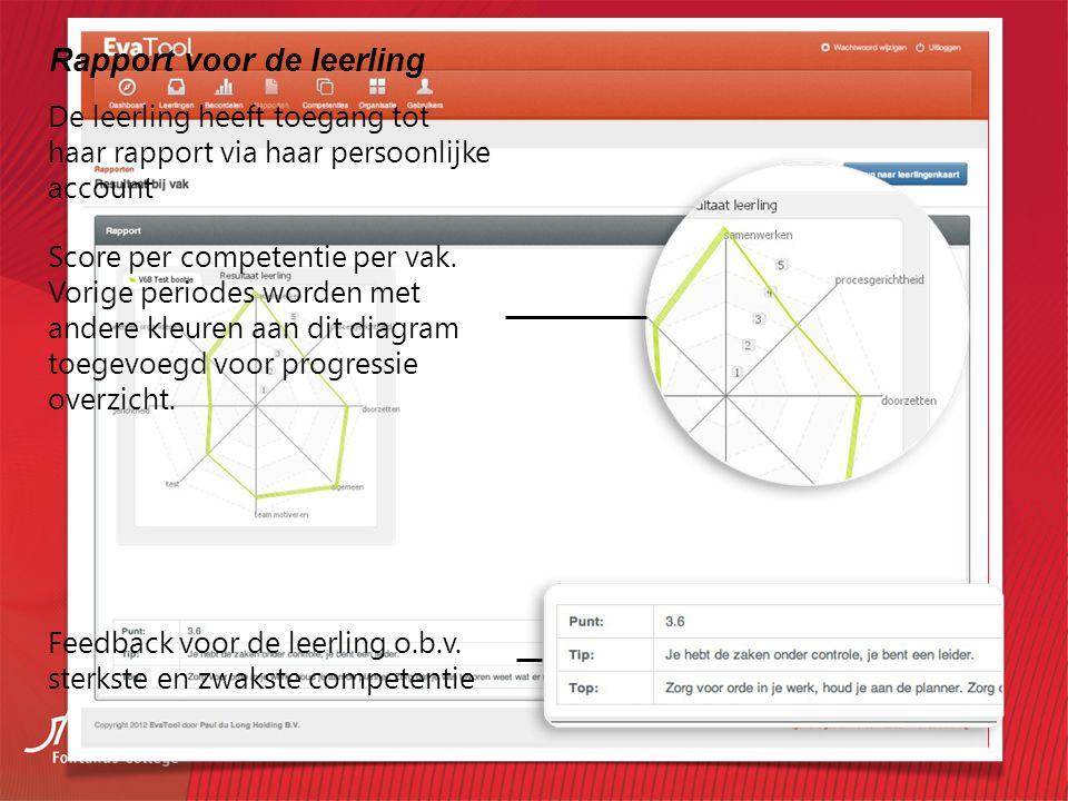 Rapport voor de leerling Score per competentie per vak.
