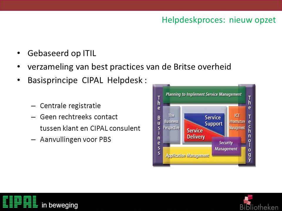 Bibliotheken in beweging Gebaseerd op ITIL verzameling van best practices van de Britse overheid Basisprincipe CIPAL Helpdesk : – Centrale registratie