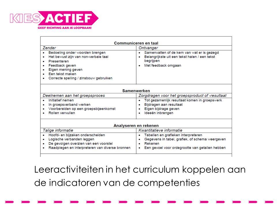 Leeractiviteiten in het curriculum koppelen aan de indicatoren van de competenties