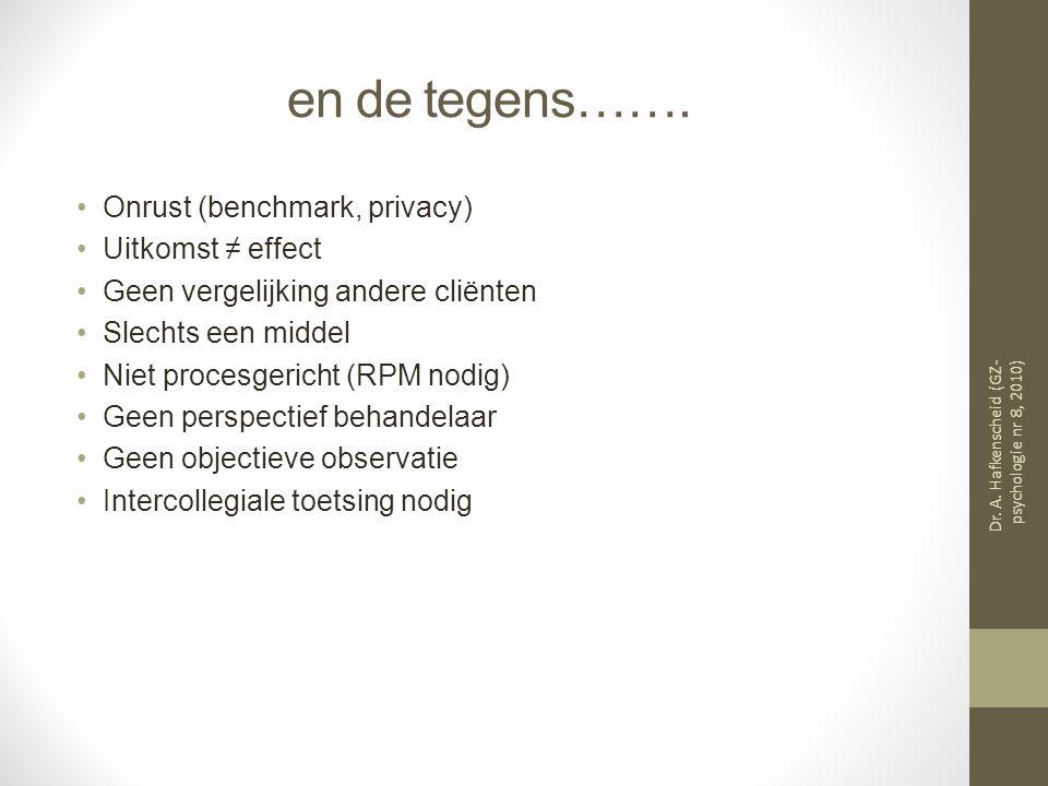 en de tegens……. Onrust (benchmark, privacy) Uitkomst ≠ effect Geen vergelijking andere cliënten Slechts een middel Niet procesgericht (RPM nodig) Geen