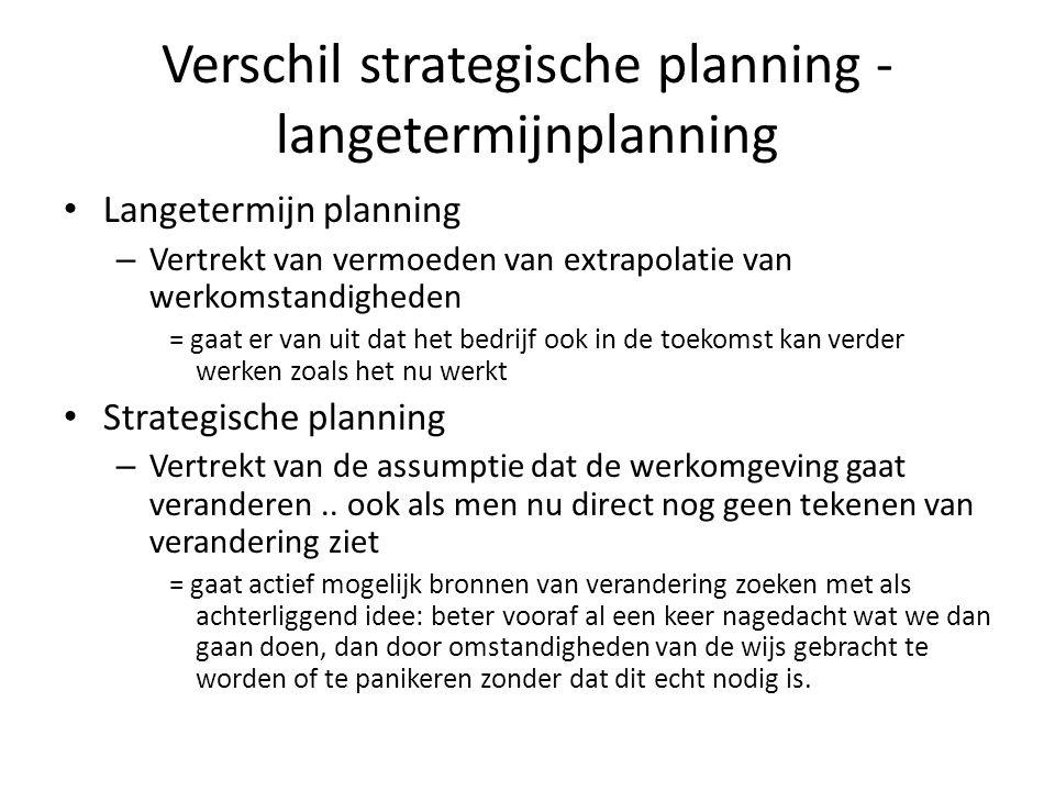 Verschil strategische planning - langetermijnplanning Langetermijn planning – Vertrekt van vermoeden van extrapolatie van werkomstandigheden = gaat er van uit dat het bedrijf ook in de toekomst kan verder werken zoals het nu werkt Strategische planning – Vertrekt van de assumptie dat de werkomgeving gaat veranderen..