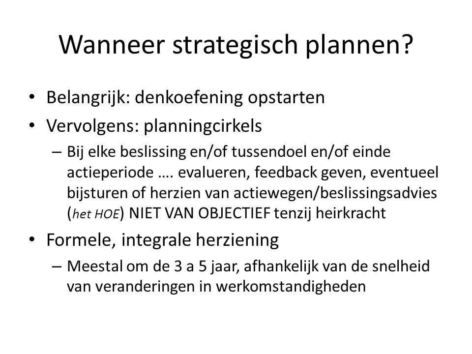 Wanneer strategisch plannen.