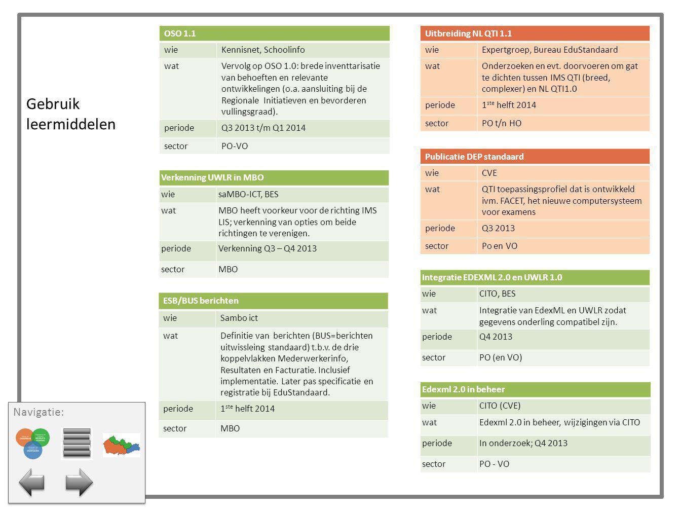 Gebruik leermiddelen Navigatie: Edexml 2.0 in beheer wieCITO (CVE) watEdexml 2.0 in beheer, wijzigingen via CITO periodeIn onderzoek; Q4 2013 sectorPO