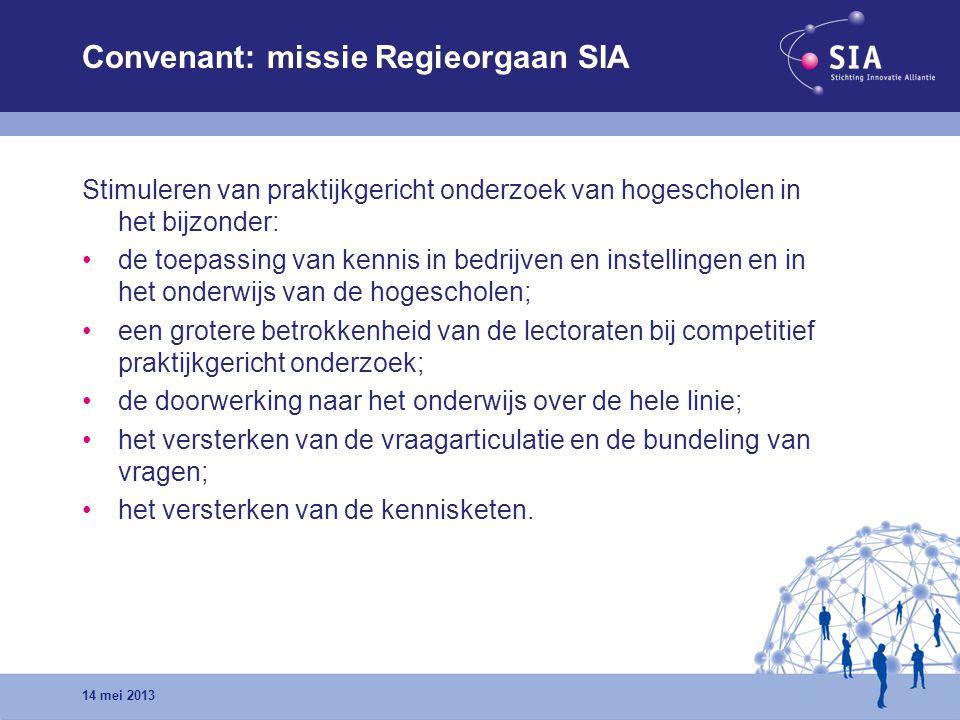 Convenant: missie Regieorgaan SIA Stimuleren van praktijkgericht onderzoek van hogescholen in het bijzonder: de toepassing van kennis in bedrijven en