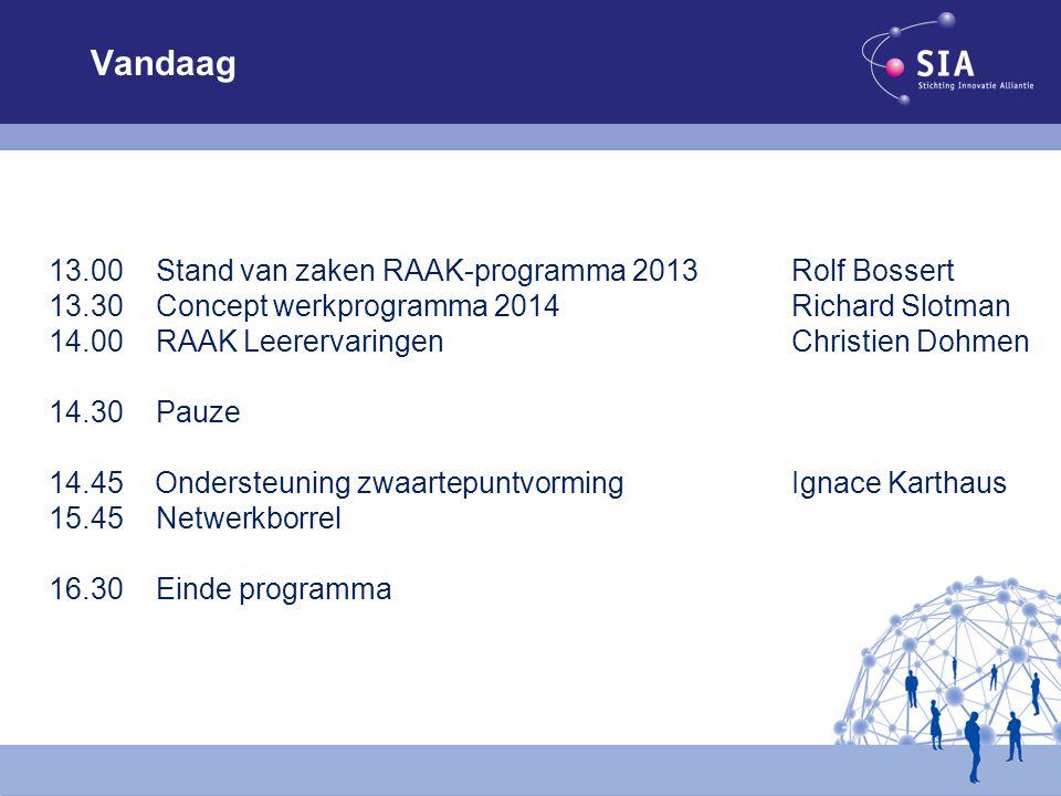 Vandaag 13.00 Stand van zaken RAAK-programma 2013Rolf Bossert 13.30 Concept werkprogramma 2014 Richard Slotman 14.00 RAAK LeerervaringenChristien Dohm