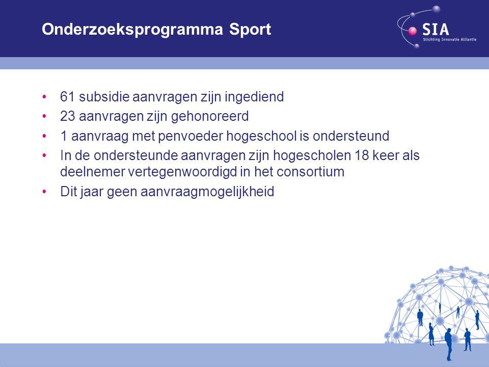 Onderzoeksprogramma Sport 61 subsidie aanvragen zijn ingediend 23 aanvragen zijn gehonoreerd 1 aanvraag met penvoeder hogeschool is ondersteund In de