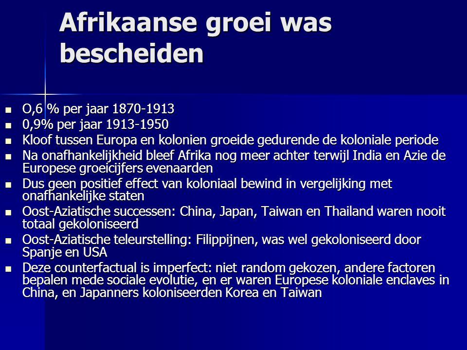 Afrikaanse groei was bescheiden O,6 % per jaar 1870-1913 O,6 % per jaar 1870-1913 0,9% per jaar 1913-1950 0,9% per jaar 1913-1950 Kloof tussen Europa