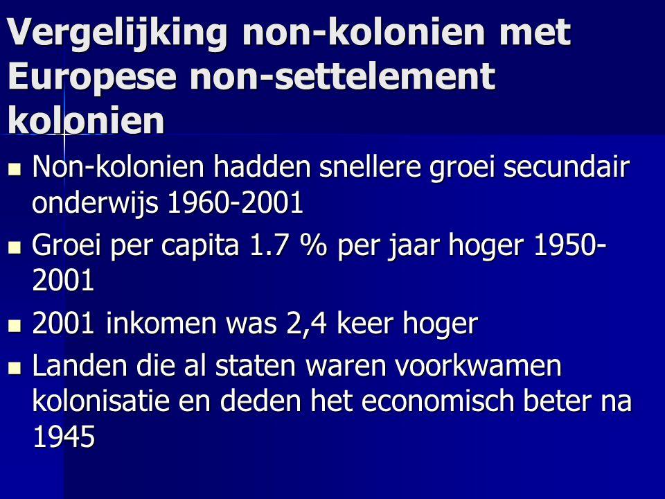 Vergelijking non-kolonien met Europese non-settelement kolonien Non-kolonien hadden snellere groei secundair onderwijs 1960-2001 Non-kolonien hadden s