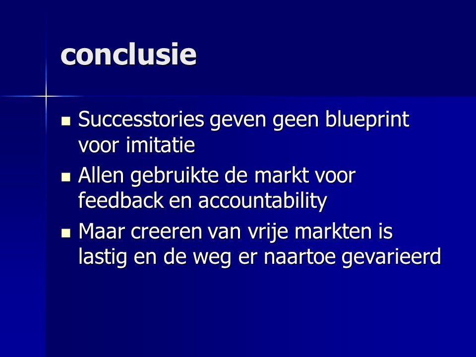 conclusie Successtories geven geen blueprint voor imitatie Successtories geven geen blueprint voor imitatie Allen gebruikte de markt voor feedback en