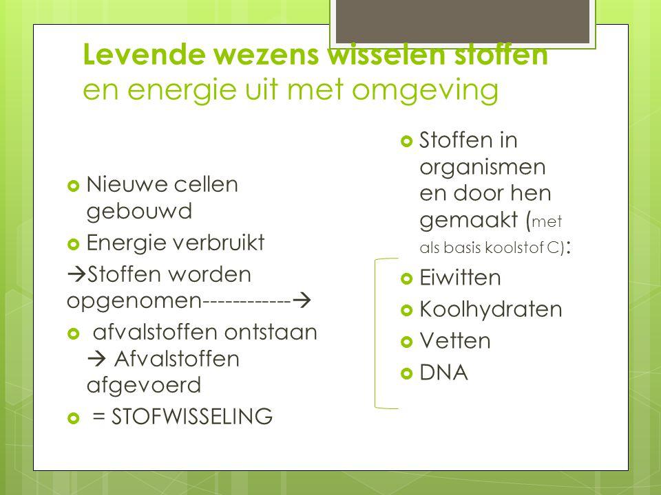 Levende wezens wisselen stoffen en energie uit met omgeving  Nieuwe cellen gebouwd  Energie verbruikt  Stoffen worden opgenomen------------   afv