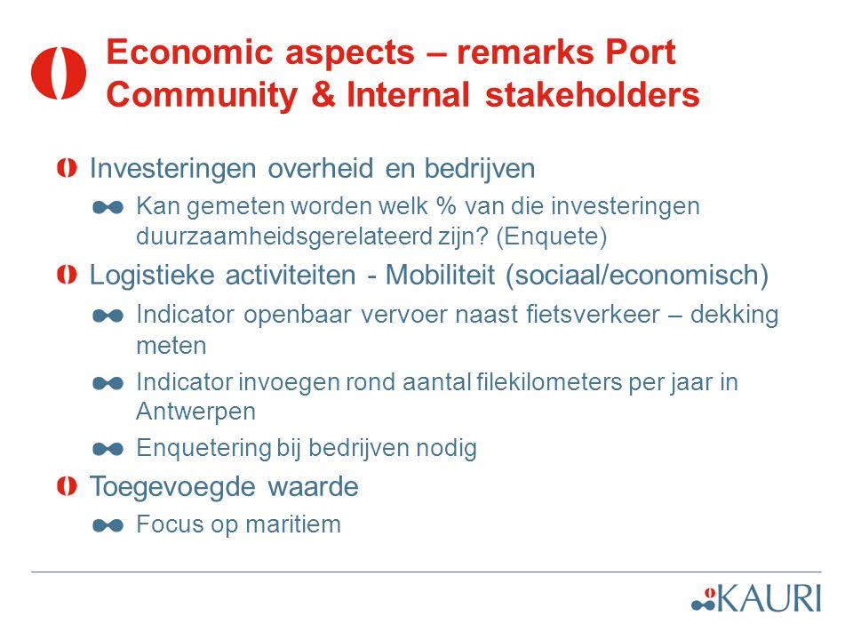 Economic aspects – remarks Port Community & Internal stakeholders Investeringen overheid en bedrijven Kan gemeten worden welk % van die investeringen duurzaamheidsgerelateerd zijn.