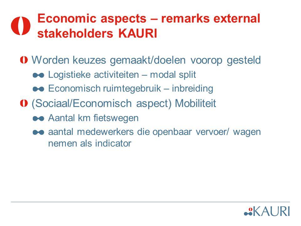 Economic aspects – remarks external stakeholders KAURI Worden keuzes gemaakt/doelen voorop gesteld Logistieke activiteiten – modal split Economisch ru