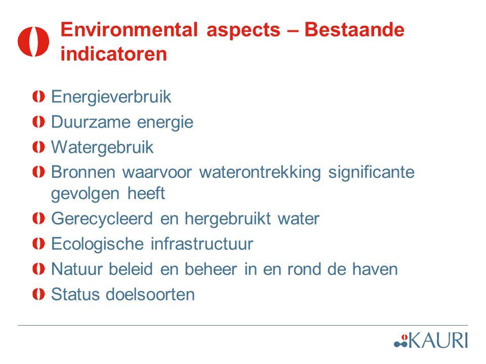Environmental aspects – Bestaande indicatoren Energieverbruik Duurzame energie Watergebruik Bronnen waarvoor waterontrekking significante gevolgen heeft Gerecycleerd en hergebruikt water Ecologische infrastructuur Natuur beleid en beheer in en rond de haven Status doelsoorten