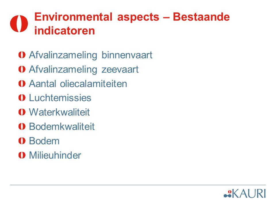 Environmental aspects – Bestaande indicatoren Afvalinzameling binnenvaart Afvalinzameling zeevaart Aantal oliecalamiteiten Luchtemissies Waterkwaliteit Bodemkwaliteit Bodem Milieuhinder