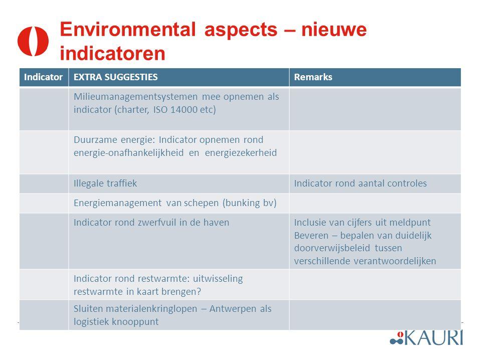 Environmental aspects – nieuwe indicatoren IndicatorEXTRA SUGGESTIESRemarks Milieumanagementsystemen mee opnemen als indicator (charter, ISO 14000 etc