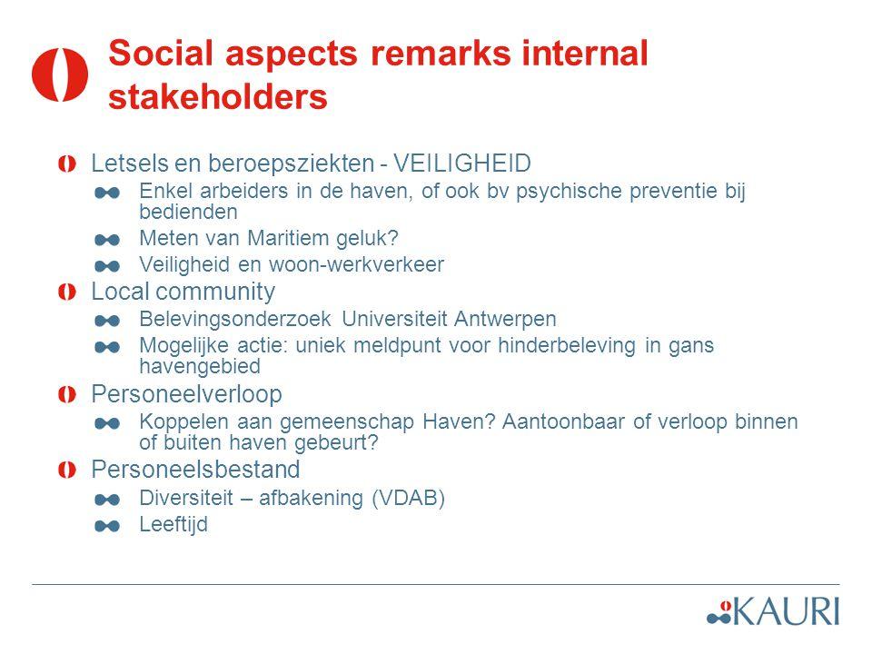 Social aspects remarks internal stakeholders Letsels en beroepsziekten - VEILIGHEID Enkel arbeiders in de haven, of ook bv psychische preventie bij bedienden Meten van Maritiem geluk.