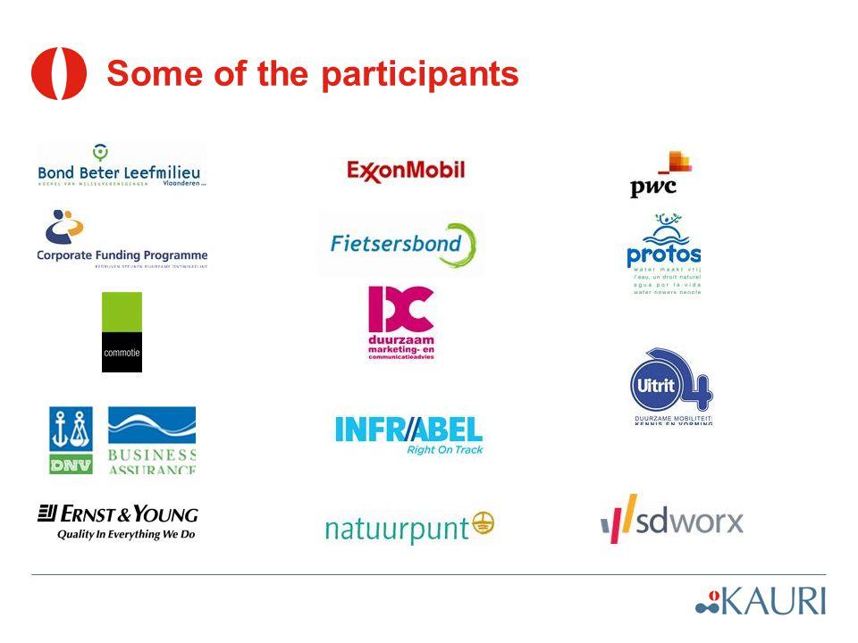 Environmental aspects – remarks external stakeholders KAURI Energie Nr 1 prioriteit Smart collaboration: Restwarmte.