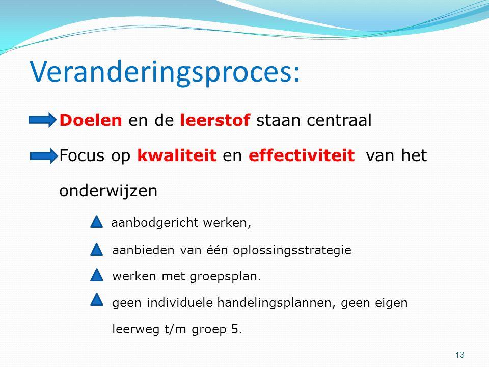 - Veranderingsproces - Convergente differentiatie Op basis van instructiebehoeften (tijd) 14