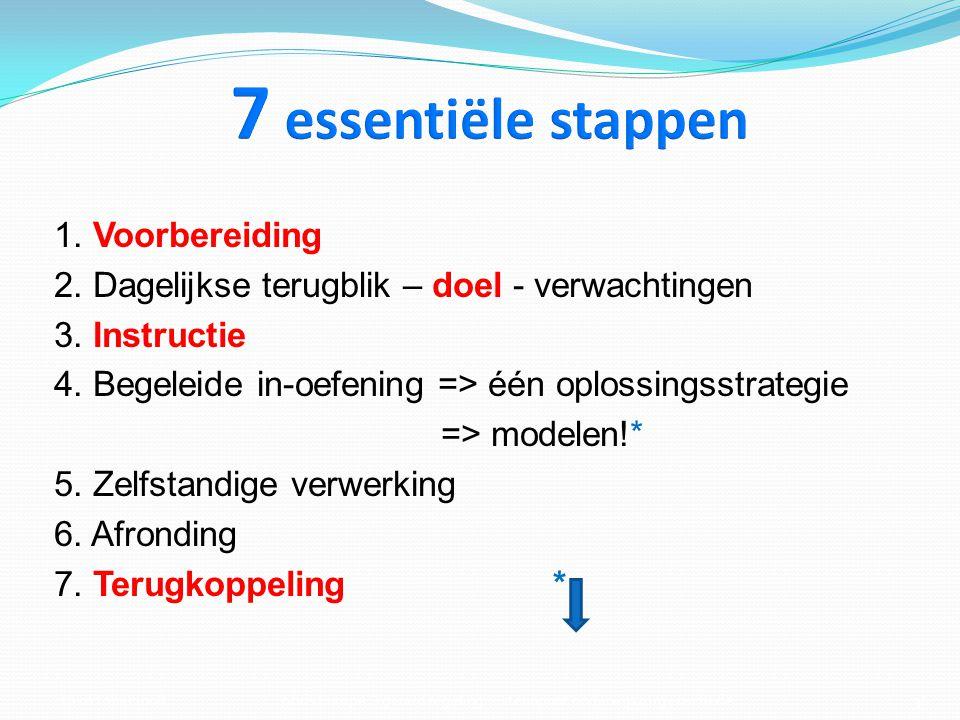 1. Voorbereiding 2. Dagelijkse terugblik – doel - verwachtingen 3. Instructie 4. Begeleide in-oefening => één oplossingsstrategie => modelen!* 5. Zelf