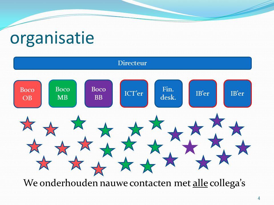 organisatie We onderhouden nauwe contacten met alle collega's 4 ICT'erIB'er Fin. desk. IB'er Boco BB Boco MB Boco OB Directeur