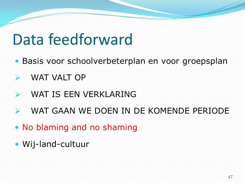 Data feedforward Basis voor schoolverbeterplan en voor groepsplan  WAT VALT OP  WAT IS EEN VERKLARING  WAT GAAN WE DOEN IN DE KOMENDE PERIODE No bl