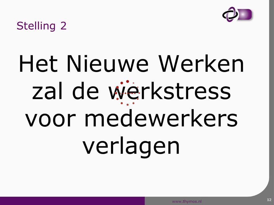 www.thymos.nl 12 Stelling 2 Het Nieuwe Werken zal de werkstress voor medewerkers verlagen