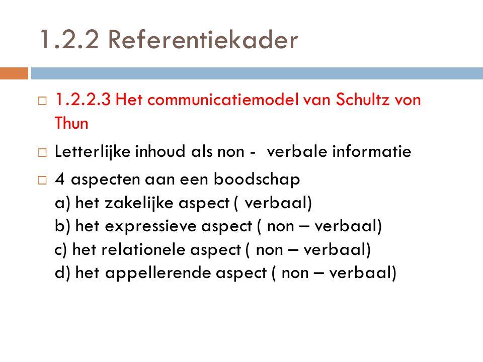 1.2.2 Referentiekader 11.2.2.3 Het communicatiemodel van Schultz von Thun LLetterlijke inhoud als non - verbale informatie 44 aspecten aan een b