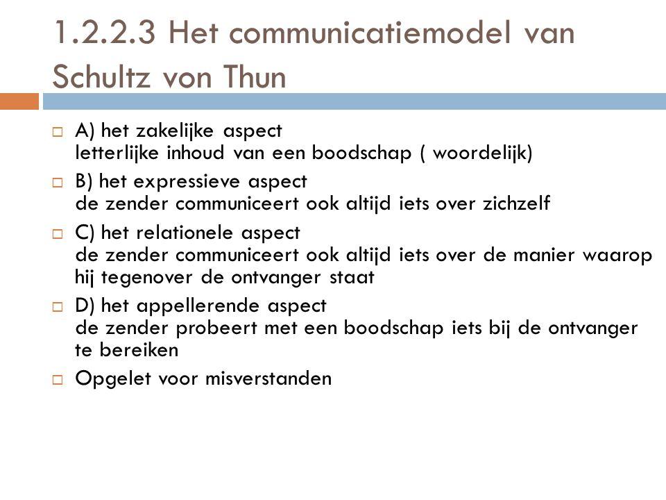 1.2.2.3 Het communicatiemodel van Schultz von Thun AA) het zakelijke aspect letterlijke inhoud van een boodschap ( woordelijk) BB) het expressieve