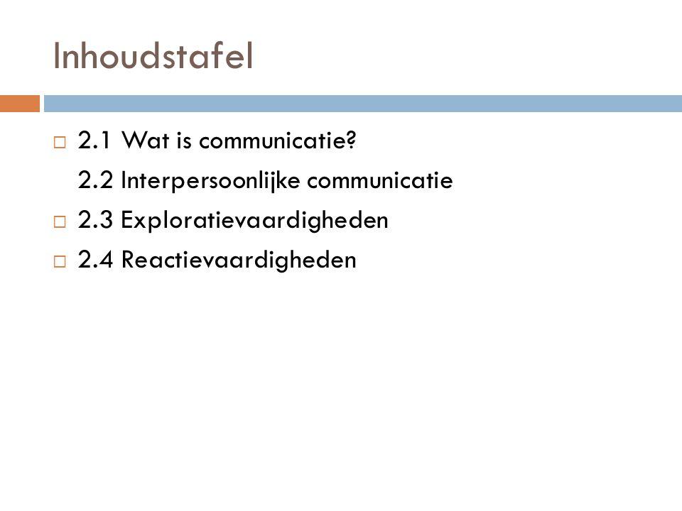 Inhoudstafel 22.1 Wat is communicatie? 2.2 Interpersoonlijke communicatie 22.3 Exploratievaardigheden 22.4 Reactievaardigheden