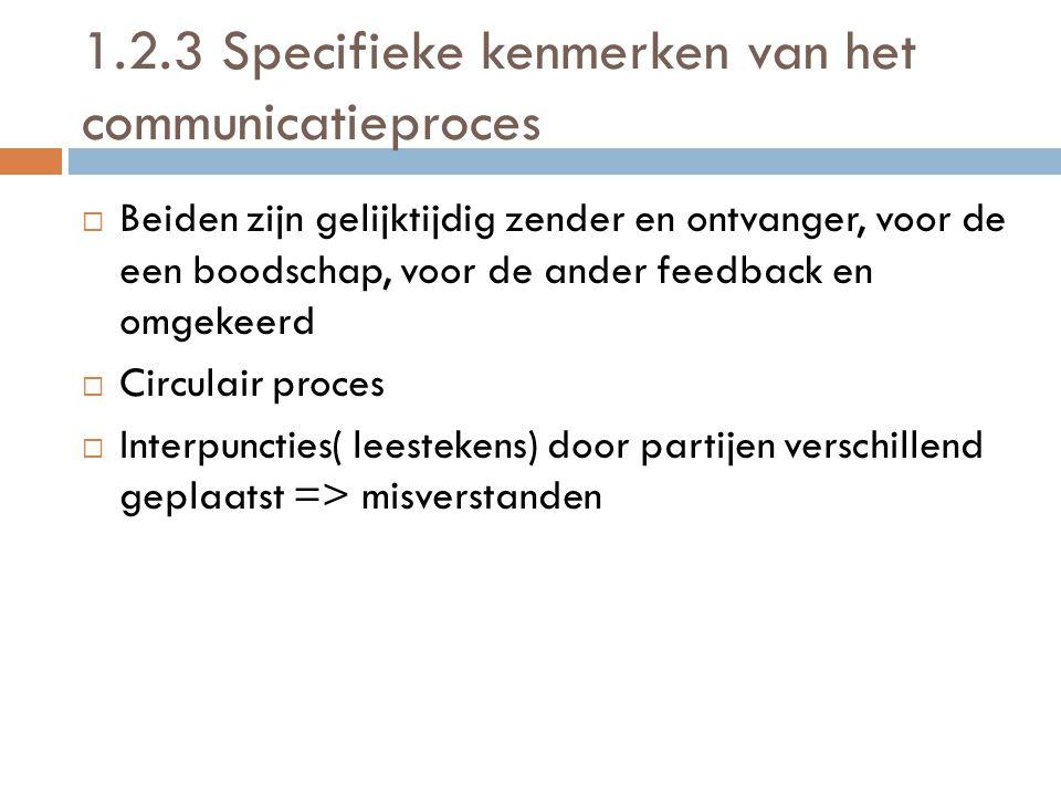 1.2.3 Specifieke kenmerken van het communicatieproces BBeiden zijn gelijktijdig zender en ontvanger, voor de een boodschap, voor de ander feedback e