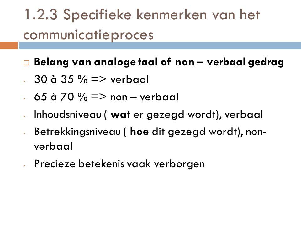 1.2.3 Specifieke kenmerken van het communicatieproces BBelang van analoge taal of non – verbaal gedrag -3-30 à 35 % => verbaal -6-65 à 70 % => non –