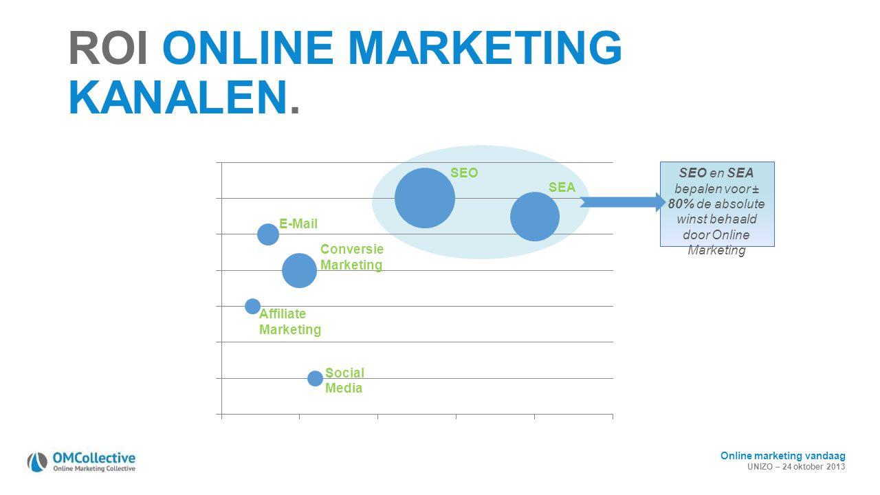 Online marketing vandaag UNIZO – 24 oktober 2013 ROI ONLINE MARKETING KANALEN. SEO en SEA bepalen voor ± 80% de absolute winst behaald door Online Mar