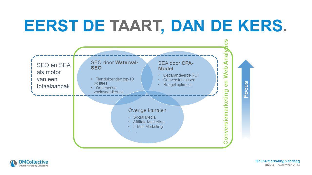 Online marketing vandaag UNIZO – 24 oktober 2013 EERST DE TAART, DAN DE KERS. SEO door Waterval- SEO Tienduizenden top-10 posities Onbeperkte zoekwoor