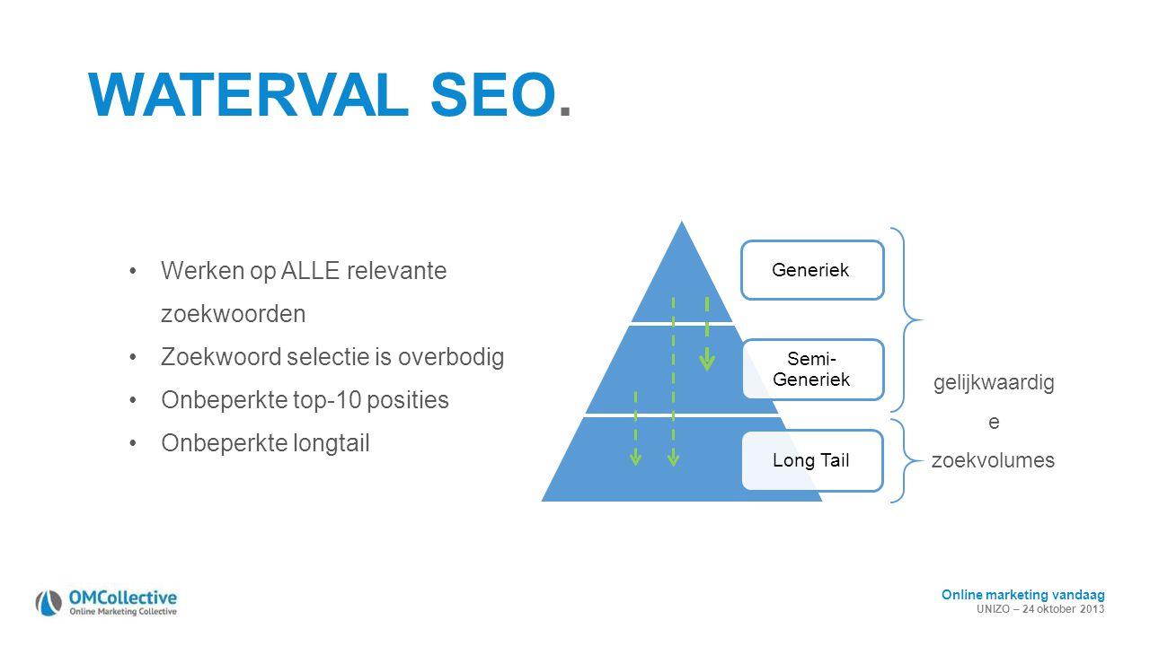 Online marketing vandaag UNIZO – 24 oktober 2013 WATERVAL SEO. Werken op ALLE relevante zoekwoorden Zoekwoord selectie is overbodig Onbeperkte top-10