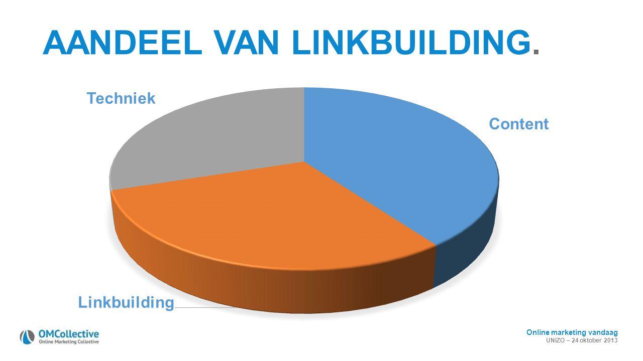 Online marketing vandaag UNIZO – 24 oktober 2013 AANDEEL VAN LINKBUILDING.