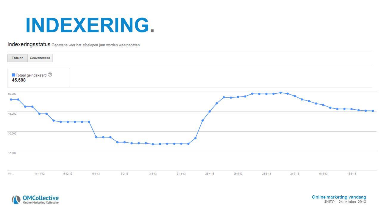Online marketing vandaag UNIZO – 24 oktober 2013 INDEXERING.