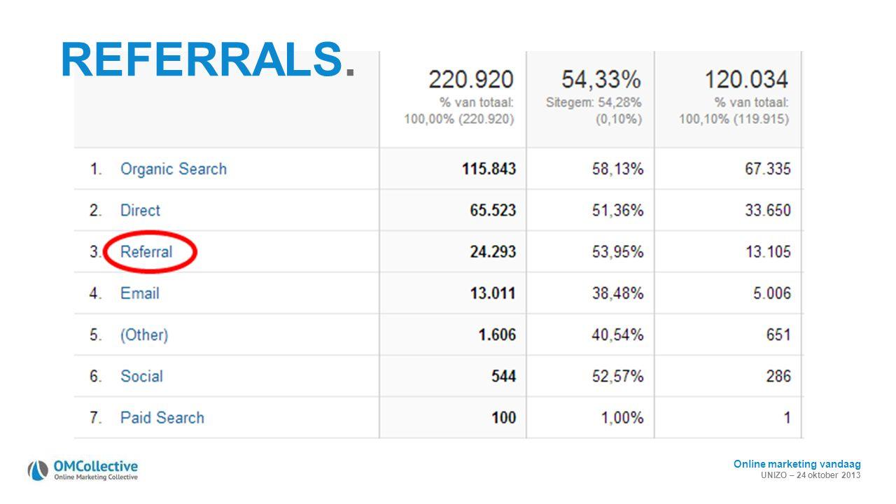Online marketing vandaag UNIZO – 24 oktober 2013 REFERRALS.