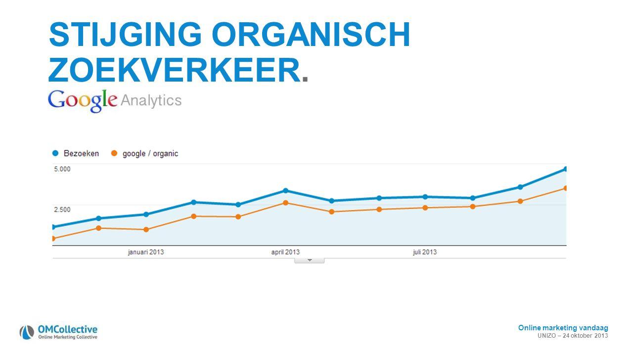 Online marketing vandaag UNIZO – 24 oktober 2013 STIJGING ORGANISCH ZOEKVERKEER.