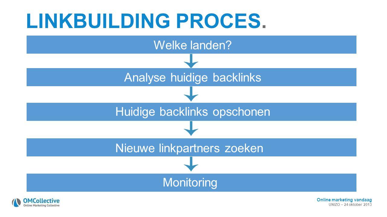 Online marketing vandaag UNIZO – 24 oktober 2013 LINKBUILDING PROCES. Welke landen? Analyse huidige backlinks Huidige backlinks opschonen Nieuwe linkp