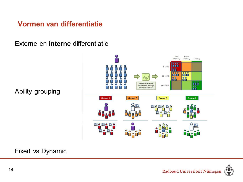 Vormen van differentiatie Externe en interne differentiatie Ability grouping Fixed vs Dynamic 14