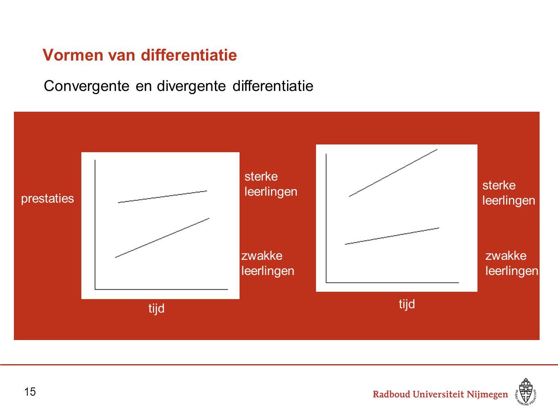 zwakke leerlingen sterke leerlingen prestaties tijd zwakke leerlingen sterke leerlingen tijd Convergente en divergente differentiatie Vormen van diffe
