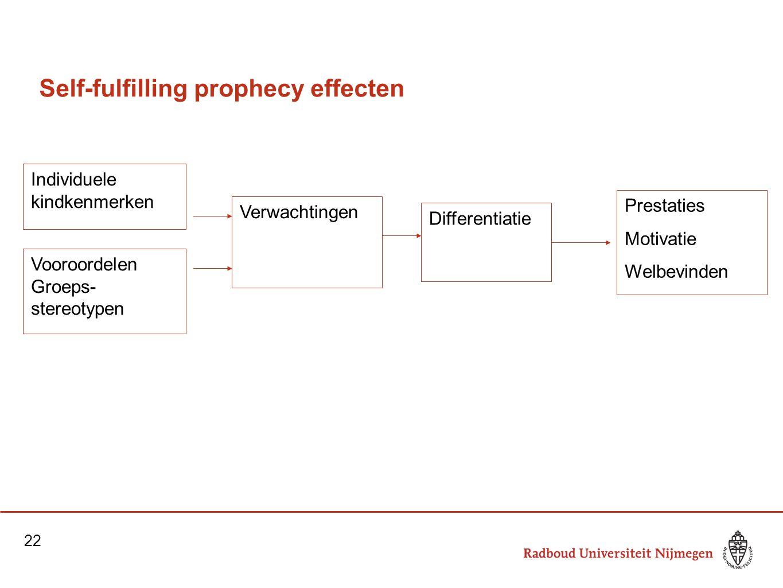 Self-fulfilling prophecy effecten Verwachtingen Prestaties Motivatie Welbevinden Differentiatie Vooroordelen Groeps- stereotypen Individuele kindkenme