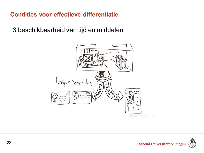Condities voor effectieve differentiatie 3 beschikbaarheid van tijd en middelen 23