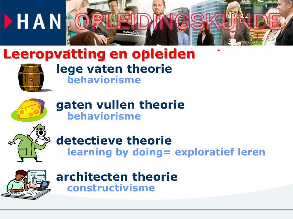 dia: 12 lege vaten theorie behaviorisme gaten vullen theorie behaviorisme detectieve theorie learning by doing= exploratief leren architecten theorie constructivisme Leeropvatting en opleiden