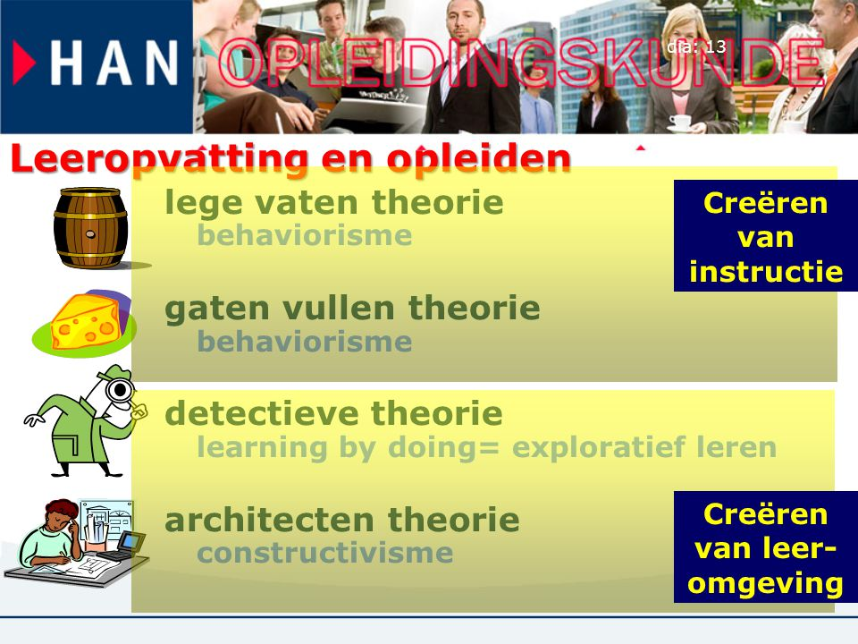 dia: 13 lege vaten theorie behaviorisme gaten vullen theorie behaviorisme detectieve theorie learning by doing= exploratief leren architecten theorie constructivisme Leeropvatting en opleiden Creëren van instructie Creëren van leer- omgeving