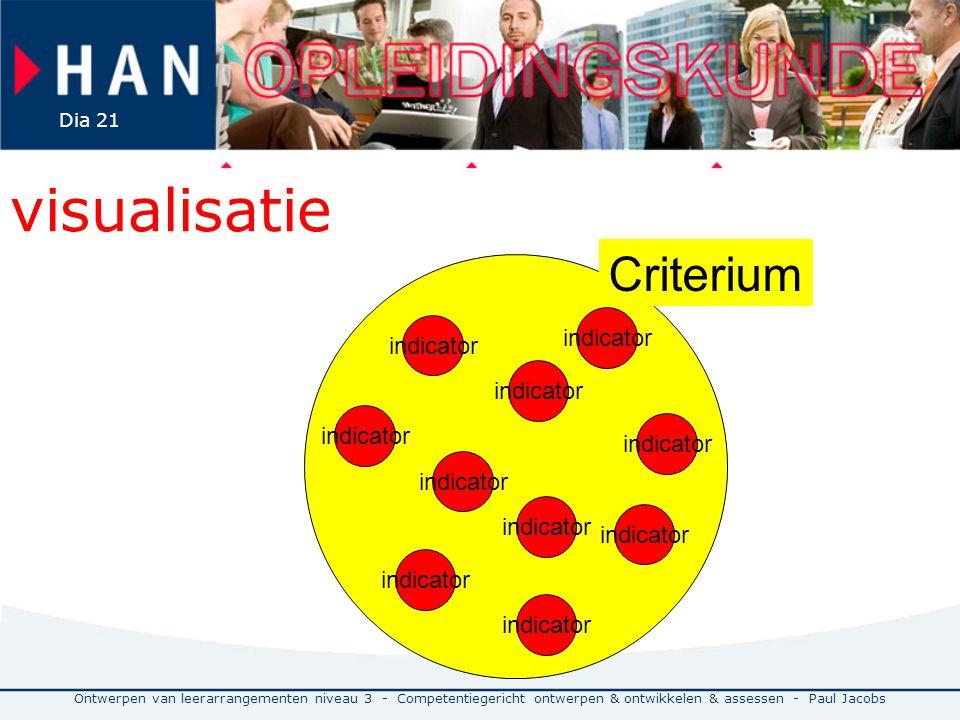 Ontwerpen van leerarrangementen niveau 3 - Competentiegericht ontwerpen & ontwikkelen & assessen - Paul Jacobs Dia 21 visualisatie Criterium indicator