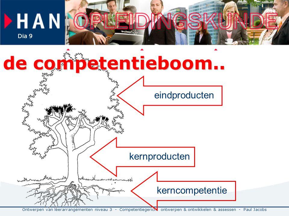voorbeeld: De directie feliciteert u van harte met uw benoeming tot after sales manager van Scania vestiging Zwolle.