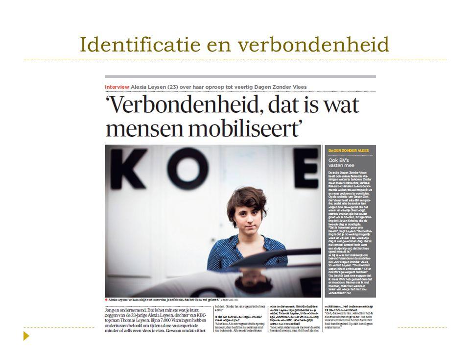 Identificatie en verbondenheid