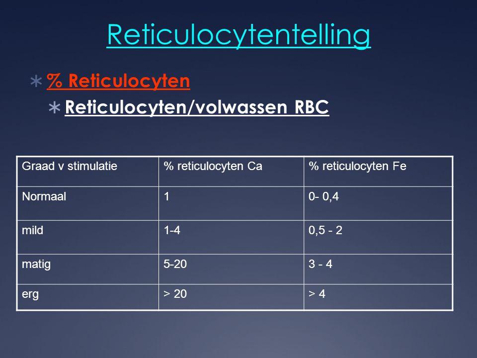 Reticulocytentelling  % Reticulocyten  Reticulocyten/volwassen RBC Graad v stimulatie% reticulocyten Ca% reticulocyten Fe Normaal10- 0,4 mild1-40,5
