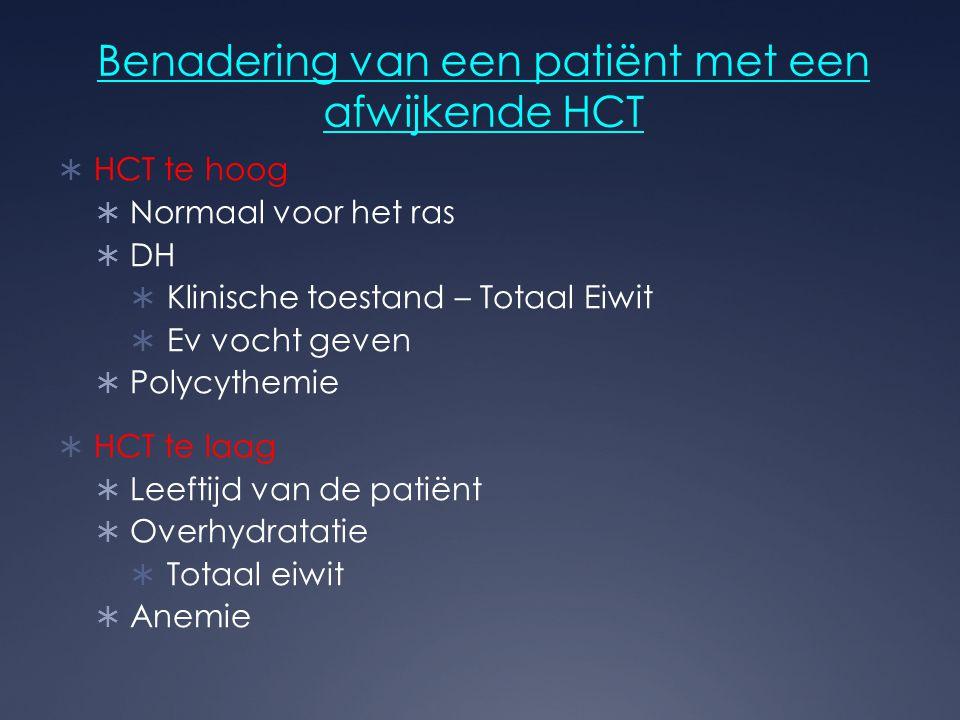 Benadering van een patiënt met een afwijkende HCT  HCT te hoog  Normaal voor het ras  DH  Klinische toestand – Totaal Eiwit  Ev vocht geven  Pol